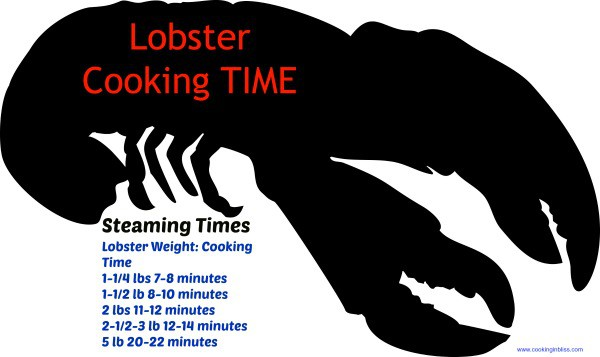 lobster steaming times